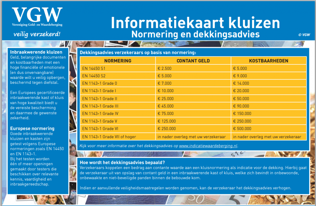 vgw-informatiekaart-kluizen