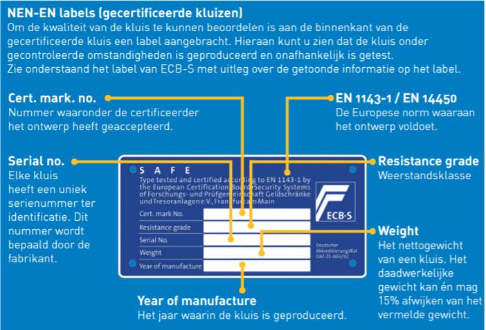 vgw-informatiekaart-kluizen-label